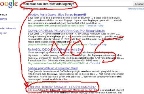 5 Besar Artikel terlaris Flash Permanen di Google | Flash Permanen